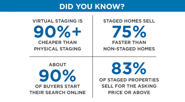 Virtual staging facts & benefits